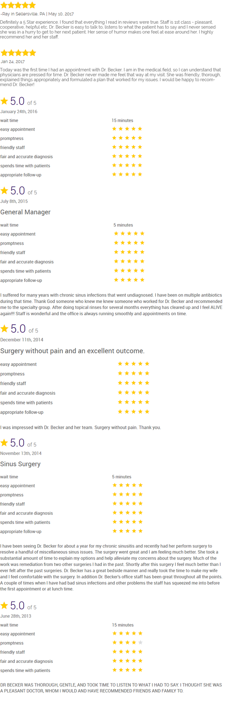 Dr. Marta T Becker ENT Patient Reviews