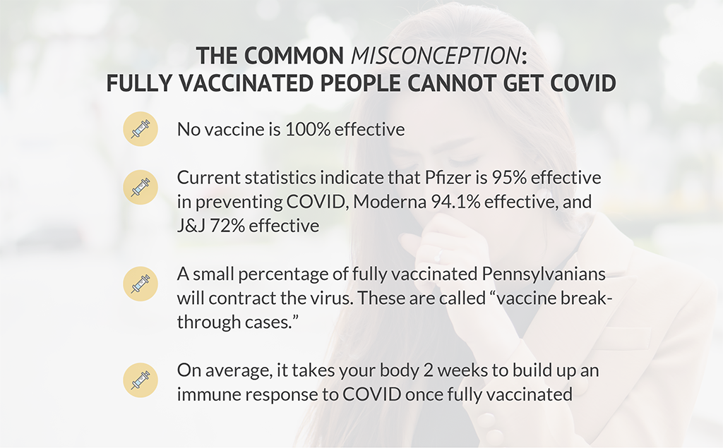 The Common Misconception Fully Vaccinated People Cannot Get COVID